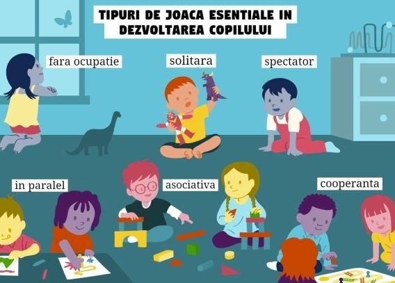 6 tipuri de joaca esentiale in dezvoltarea copilului tau